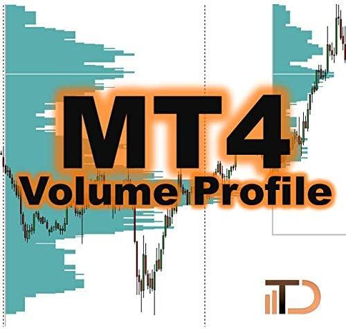 Amazon Com Volume Profile Forex Indicator For Mt4 Pro Forex