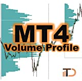 Volume Profile Forex Indicator for MT4 - Pro Forex Trading Software