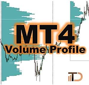 Forex market profile source