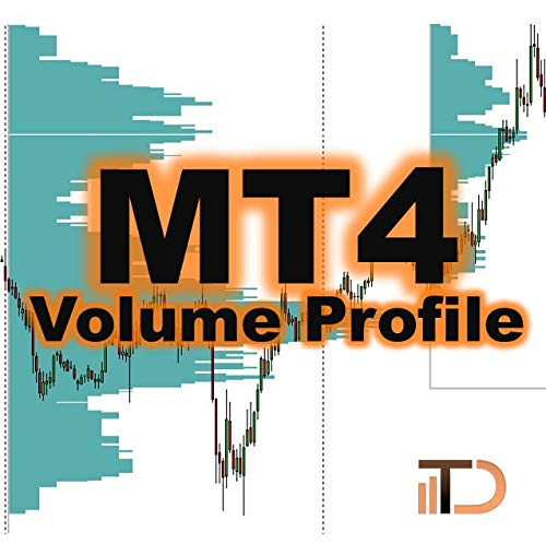 Volume Profile Forex Indicator For Mt4 Pro Forex Trading Import It