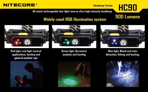 Nitecore HC90 900 Lumen CREE XM-L2 T6 LED USB rechargeable headlamp with Genuine NL189 18650 3400mAh Li-ion rechargeable battery, Two EdisonBright CR123A Lithium Batteries by Nitecore (Image #6)
