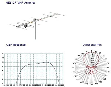 amazon com 6e512f vhf high yagi abilityhdtv antenna by fracarro pvc tv antenna wiring diagram 6e512f vhf high yagi abilityhdtv antenna by fracarro