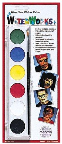 WMU 563151 Waterworks Carded Makeup Kits