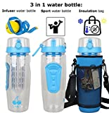 LA&V 3 in 1 Fruit Infuser Water Bottle 32 Oz - Sport Water Bottle - Neoprene Insulation Carrier Holder - Leak Proof - Flip Lid - Push Button to Open - Ergonomic Grip - Tritan BPA Free (Blue Pouch)