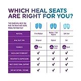 Heel That Pain Heel Seats Foot Orthotic Inserts