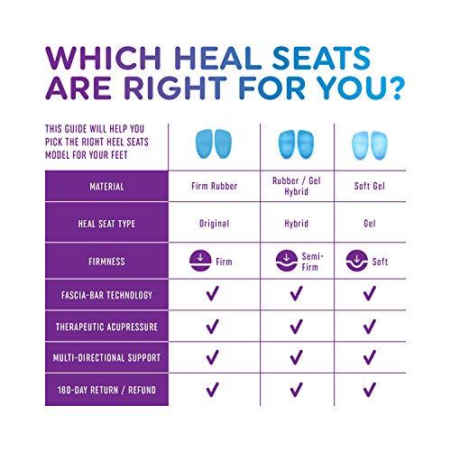 Heel That Pain GEL Heel Seats Foot Orthotic Inserts - Heel Cups Cushions Insoles for Plantar Fasciitis, Heel Spurs, and Heel Pain, Medium (Women's 6.5-10, Men's 5-8) by Heel That Pain (Image #3)