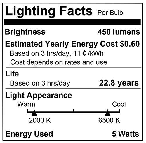 LOHAS E12 Smart Candelabra Bulb, 40 Watt Smart WiFi Lights, LED Dimmable Tunable White 2000-6500K Smart Bulb, for Ceiling Fans Light, Compatiable with Alexa, Google Home, Siri, 2Pack (Update Version)