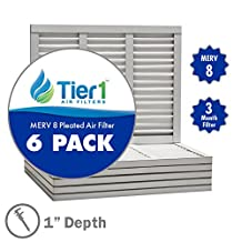 15x20x1 Dust & Pollen Merv 8 Pleated Replacement AC Furnace Air Filter (6 Pack)