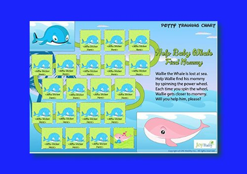 Wallie The Whale Potty Training Chart (accessory For The Joy Baby Whale Urinal)