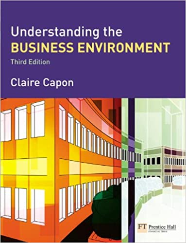 business environment and its role in business