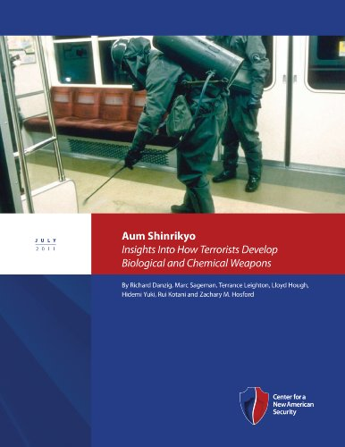 Aum Shinrikyo: Insights Into How Terrorists Develop Biological and Chemical Weapons