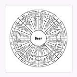 Beer Cooking Chart Letterpress Print