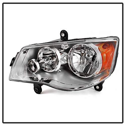 Buy headlamp 2016