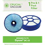 Washable & Reusable Pre and Post-Motor HEPA Filter Kit for Dyson DC33 Vacuums; Compare to Dyson Part Nos. 921616-01, 917390-02, 917390-27; Designed & Engineered by Think Crucial