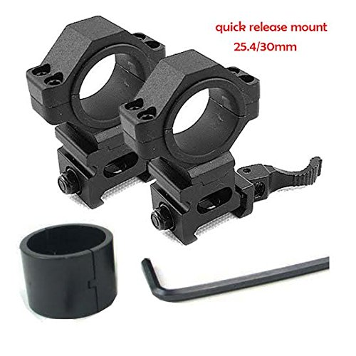 Quick Release Ring Mount - 5