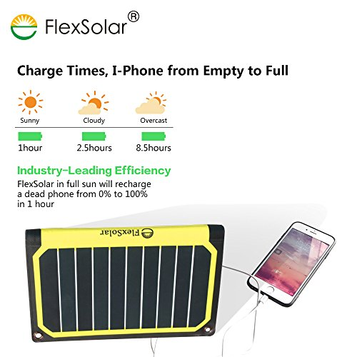Flexsolar 16w Foldable Solar Charger Panel Portable Solar