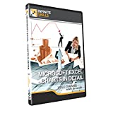 Microsoft Excel - Charts In Detail - Training DVD