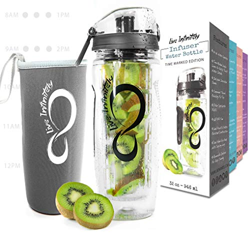 Live Infinitely 32 oz. Fruit Infuser Water Bottles with Time Marker, Insulation Sleeve & Recipe eBook - Fun & Healthy Way to Stay Hydrated (Black Timeline)