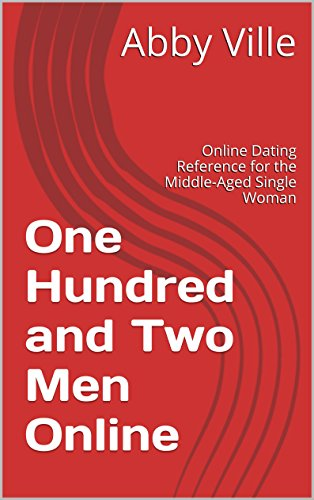 dating.com uk site store products online