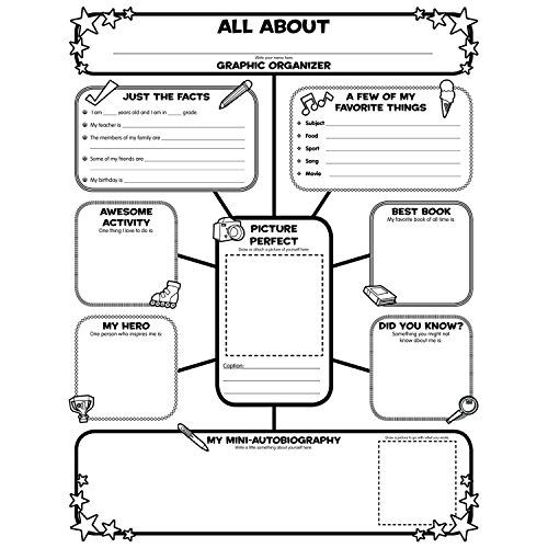 Graphic Organizer Posters  All About Me Web  Grades 3 6  30 Fill In Personal Posters For Students To Display With Pride