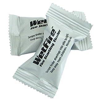 UST WetFire Tinder