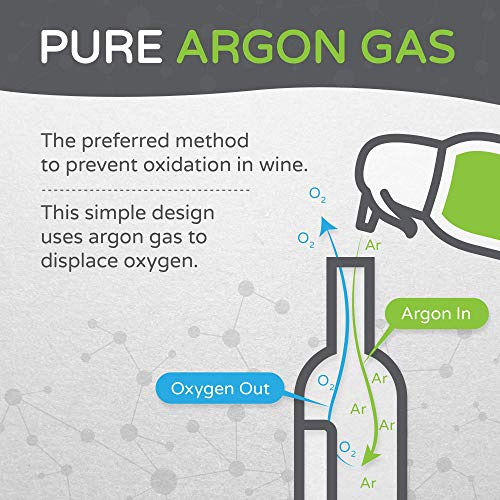 ArT Wine Saver and Bottle Stopper, Pure Argon Spray Can, Use up to 130 Times (4 Pack) by ArT Wine Preserver (Image #3)