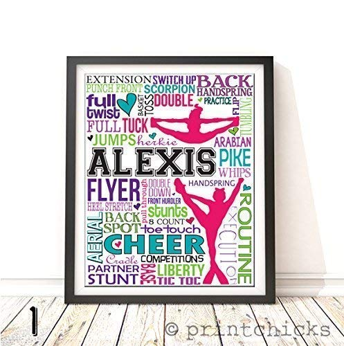 Competitive Cheer Typography Personalized Print - PrintChicks Cheerleader Art Decor Poster Team -