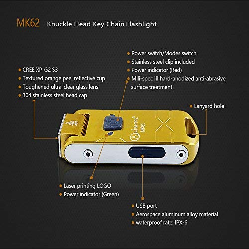 Lightfe Mini Keychain Flashlight USB Rechargeable CREE LED Flashlight 350 Lumens Knuckle Head Long Runtime High Waterproof for Everyday Carry Camping ...