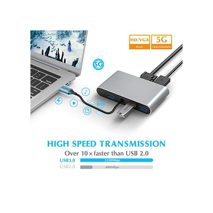 51lptUC2ZJL Haz clic aquí para comprobar si este producto es compatible con tu modelo 【Multipuerto USB C Hub】Este concentrador USB C plug-and-play incluye 3 puertos USB-A 3.0, HDMI 4K @ 30Hz, salida de video VGA 1080P @ 60Hz, puerto Ethernet 1000M, conector de audio de 3.5mm y puerto PD tipo C de hasta 100W.( Nota: Este concentrador no es compatible con dispositivos sin Thunderbolt 3. La Surface no era adecuada.) 【Salida Ultra HD 4K y 1080P】 Con este centro de acoplamiento, su teléfono inteligente, PC puede conectarse a una pantalla grande o proyector a través de HDMI o VGA para una experiencia cinematográfica. ¡Disfruta de la experiencia visual del juego / película / fútbol 4K y 1080P en lugar de la pantalla pequeña! Nota: Cuando los puertos de salida HDMI y VGA funcionan simultáneamente, la resolución máxima de ambos puertos es 1080P. (El modo extendido solo funciona para la computadora portátil).