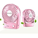 Personal Table Fan, Powered by USB Cable or 2200mAh Rechargeable Battery, Mini Portable for Outdoor Traveling or Camping