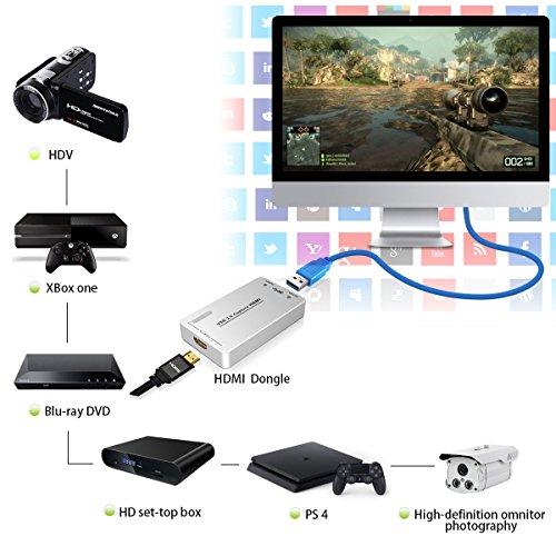 Imillet HDMI Video Capture with USB3.0/2.0 Dongle 1080P 60FPS Drive-Free Capture Card Box for Windows Linux  Os X System by Imillet (Image #2)