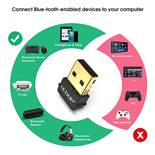 USB Bluetooth Adapter for PC, Mini Blue-tooth 5.0 EDR Dongle for Desktop Computer for Laptop Bluetooth Headphones Headset Keyboard Mouse Speakers Printer Windows 7/8/8.1/10