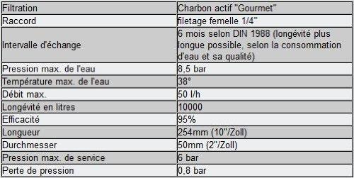 254mm Filtre charbon actif Cartouche Gourmet T33 Naturewater 10Pouces