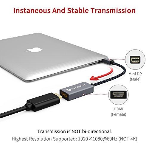 iVANKY Mini DisplayPort to HDMI Adapter, Grey, Thunderbolt to HDMI Adapter