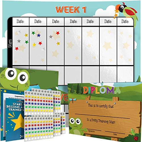 (Potty Training Chart - Reward Sticker Chart - Nature Forest Theme - Marks Behavior Progress – Motivational Toilet Training for Toddlers and Children – Great for Boys and for Girls)