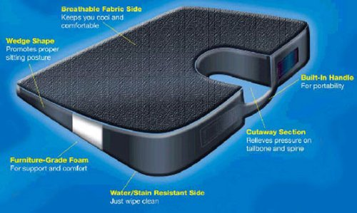 - Seat Solution Orthopedic Seat Cushion