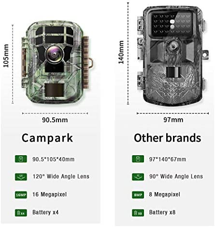 "【2020 Upgrade】 Campark Mini Trail Camera 16MP 1080P HD Game Camera Waterproof Wildlife Scouting Hunting Cam with 120° Wide Angle Lens and Night Vision 2.0"" LCD IR LEDs 51lsPwxguSL"