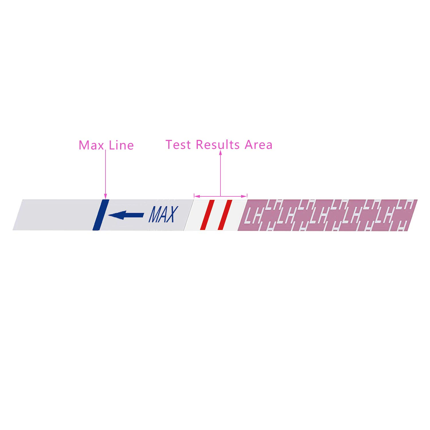 50 Count Ovulation Test Strips Lovia Ovulation Predictor Kit for Home Use Over 99/% Accuracy 25mIU//ml Accurately Track LH Surge Ovulation Tests