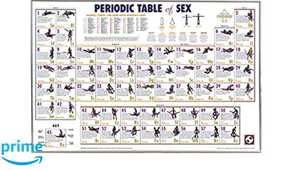Amazon periodic table of sex poster in a silver metal frame amazon periodic table of sex poster in a silver metal frame 24x36 urtaz Gallery