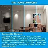 LEONLITE Dimmable LED Track Lighting
