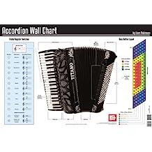 Accordion Wall Chart