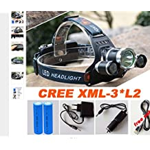 New Headlamp 9000 Lumens 3x CREE XM-L2 LED High Power Headlight Light Lamp Rechargeable +218650 battery + AC /USB /Car Charger
