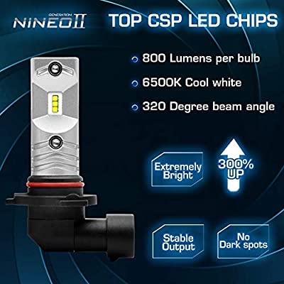 NINEO H10 LED Fog Light Bulbs 9145 9040 9140 CSP Chips 6500K 800LM Cool White Extremely Bright - Pack of 2: Automotive