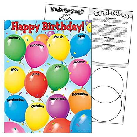 Amazon Happy Birthday Chart Set Of 3 Office Products