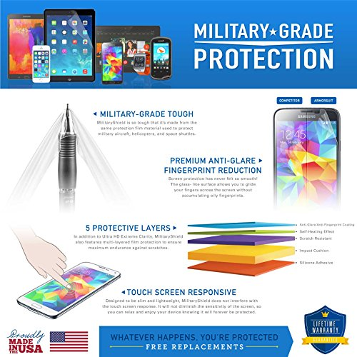 Galaxy S9 Plus Anti-Glare Screen Protector [Case Friendly] ArmorSuit MilitaryShield Lifetime Replacements Matte Screen Protector For Galaxy S9 Plus