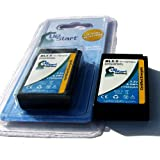 2 Pack - BLS5 Battery Replacement (1150mah, 7.2v, Li-ion) for Olympus Digital Camera - Compatible with Olympus E-PL5, Olympus E-PM2, Olympus PEN E-PL2, Olympus BLS-5, Olympus BLS5, Olympus BCS-5