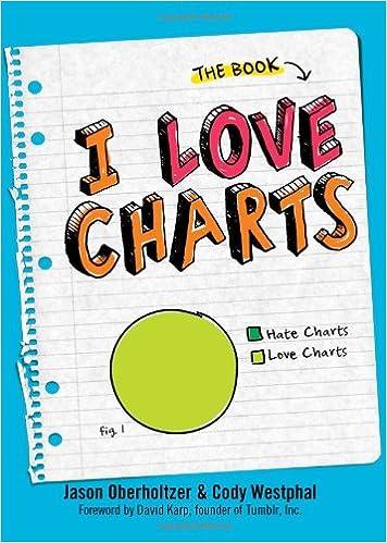 I Love Charts: Amazon.es: Jason Oberholtzer, Cody Westphal: Libros en idiomas extranjeros