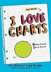 I Love Charts: The Book