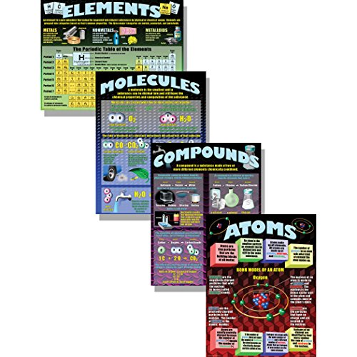McDonald Publishing Atoms, Elements, Molecules and Compounds Poster Pack of 4