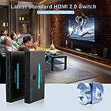 SGEYR HDMI 2.0 Switch Selector 4 Port, HDMI